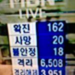 韓国のMERSで隔離とはどんな感じなのか?