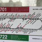 韓国の地下鉄の終電と乗り遅れた時の最後の切り札