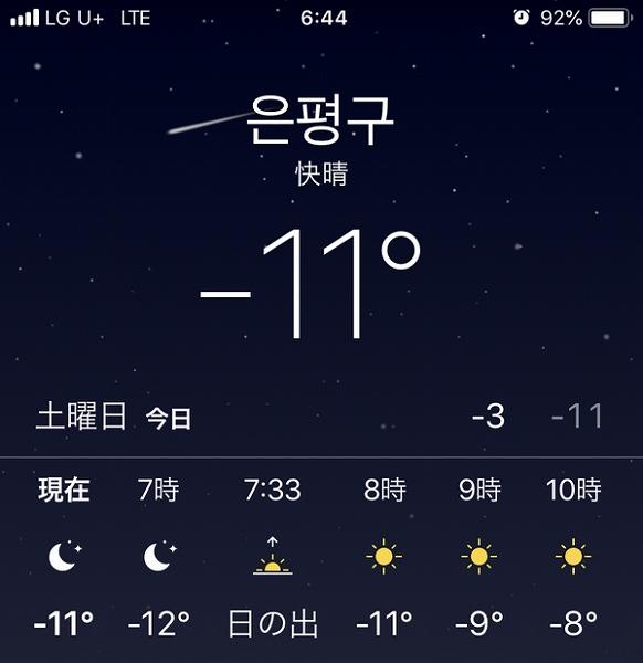 韓国 12月 気温